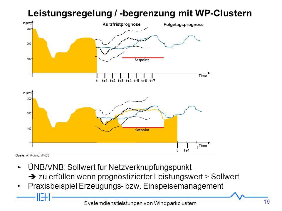 19 Systemdienstleistungen von Windparkclustern Leistungsregelung / -begrenzung mit WP-Clustern Kurzfristprognose Folgetagsprognose ÜNB/VNB: Sollwert für Netzverknüpfungspunkt zu erfüllen wenn prognostizierter Leistungswert > Sollwert Praxisbeispiel Erzeugungs- bzw.