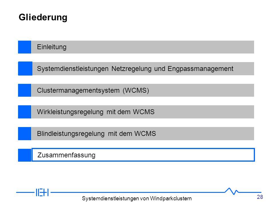 28 Systemdienstleistungen von Windparkclustern BegriffsdefinitionenEinleitungSystemdienstleistungen Netzregelung und EngpassmanagementClustermanagementsystem (WCMS)Wirkleistungsregelung mit dem WCMSBlindleistungsregelung mit dem WCMSZusammenfassung Gliederung Zusammenfassung