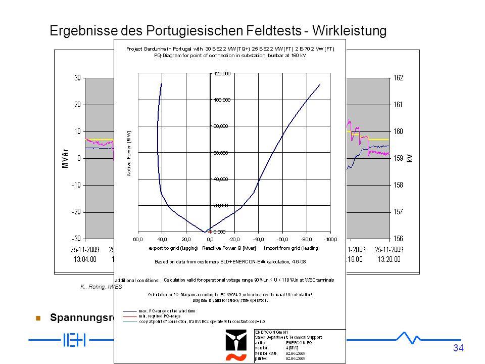 34 Systemdienstleistungen von Windparkclustern Ergebnisse des Portugiesischen Feldtests - Wirkleistung Spannungsregelung (Gardunha) K..