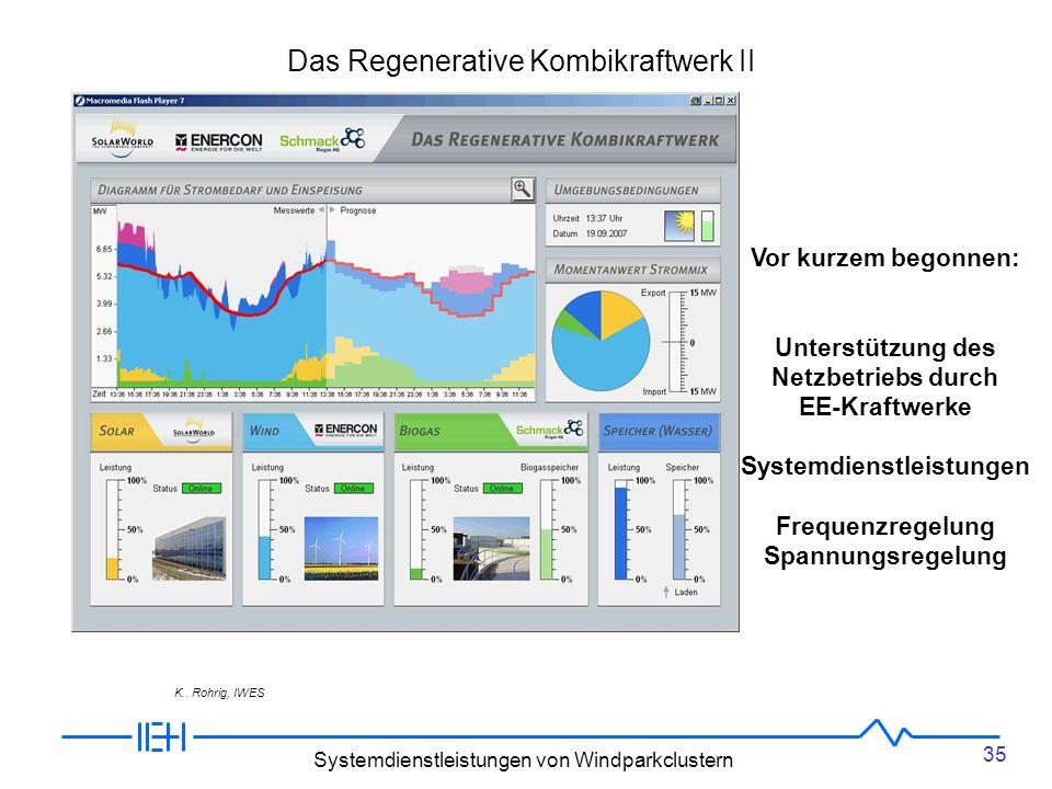 35 Systemdienstleistungen von Windparkclustern Das Regenerative Kombikraftwerk II Vor kurzem begonnen: Unterstützung des Netzbetriebs durch EE-Kraftwerke Systemdienstleistungen Frequenzregelung Spannungsregelung K..