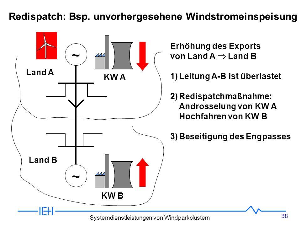 38 Systemdienstleistungen von Windparkclustern Redispatch: Bsp.