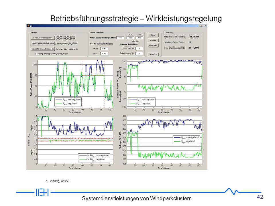 42 Systemdienstleistungen von Windparkclustern Betriebsführungsstrategie – Wirkleistungsregelung K..