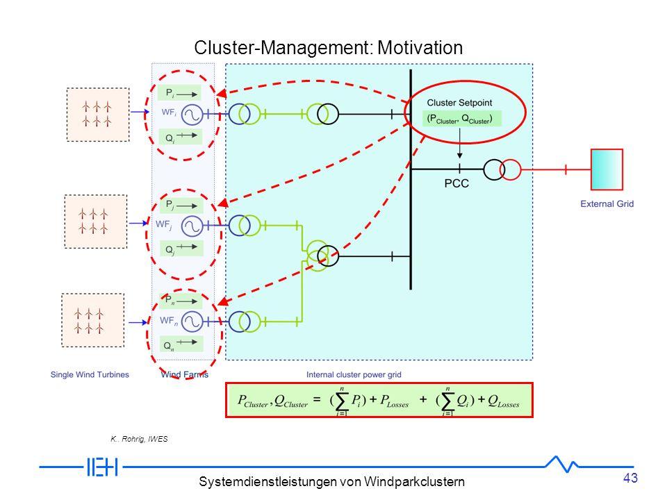 43 Systemdienstleistungen von Windparkclustern Cluster-Management: Motivation K.. Rohrig, IWES