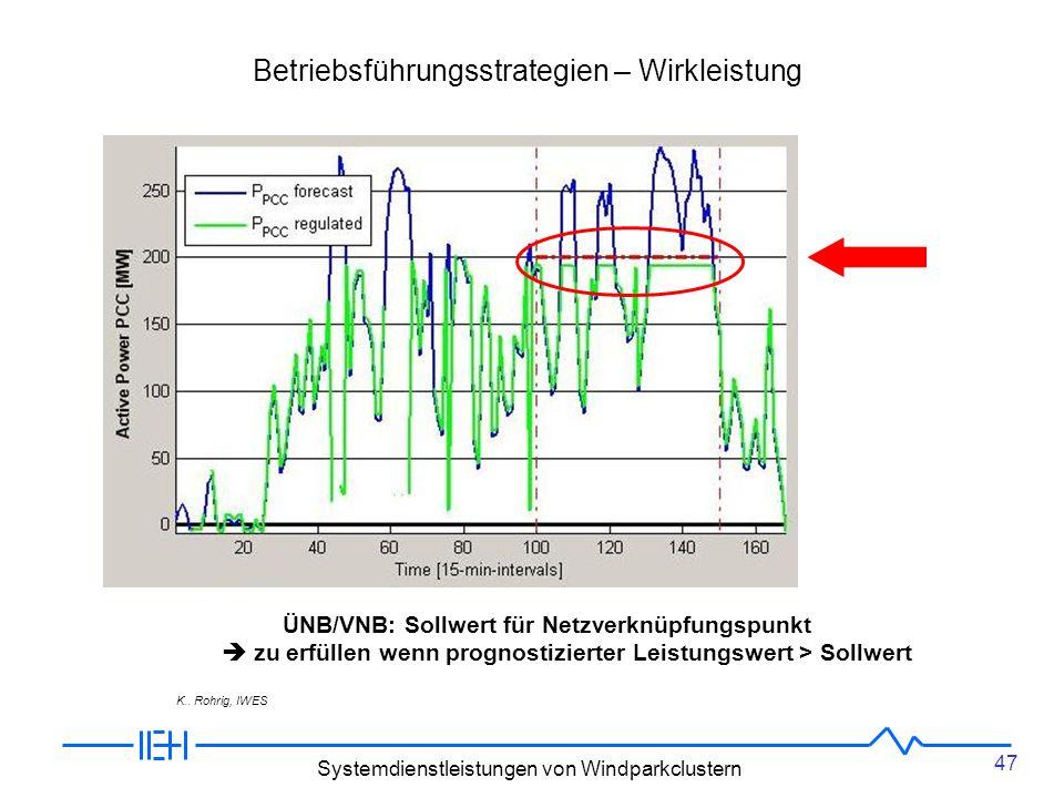 47 Systemdienstleistungen von Windparkclustern Betriebsführungsstrategien – Wirkleistung ÜNB/VNB: Sollwert für Netzverknüpfungspunkt zu erfüllen wenn prognostizierter Leistungswert > Sollwert K..
