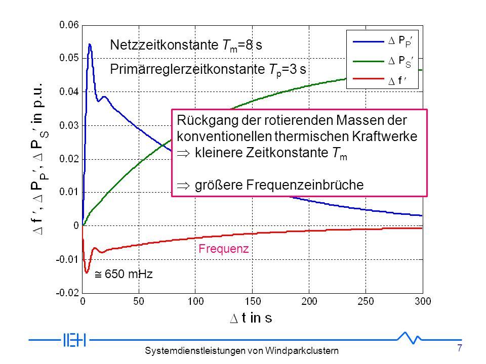 7 Systemdienstleistungen von Windparkclustern Netzzeitkonstante T m =8 s Primärreglerzeitkonstante T p =3 s Frequenz Primärregelleistung Sekundärregelleistung 650 mHz Rückgang der rotierenden Massen der konventionellen thermischen Kraftwerke kleinere Zeitkonstante T m größere Frequenzeinbrüche