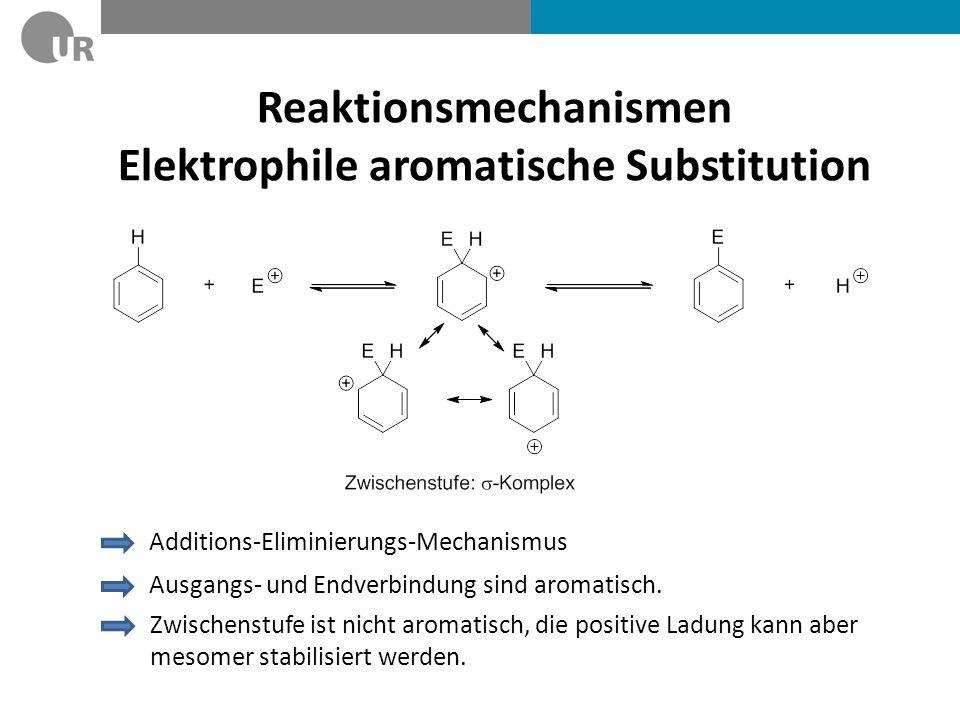Reaktionsmechanismen Elektrophile aromatische Substitution Additions-Eliminierungs-Mechanismus Ausgangs- und Endverbindung sind aromatisch. Zwischenst