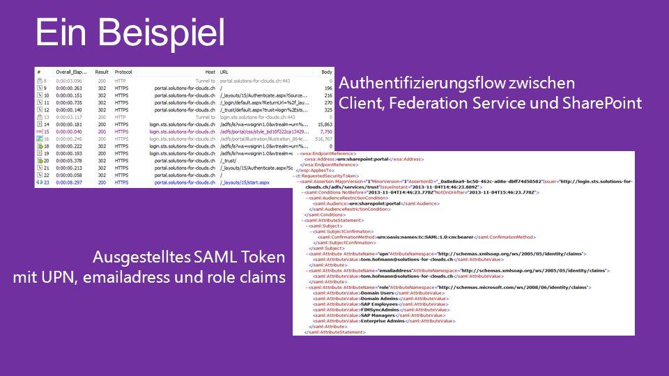 Ein Beispiel Authentifizierungsflow zwischen Client, Federation Service und SharePoint Ausgestelltes SAML Token mit UPN, emailadress und role claims
