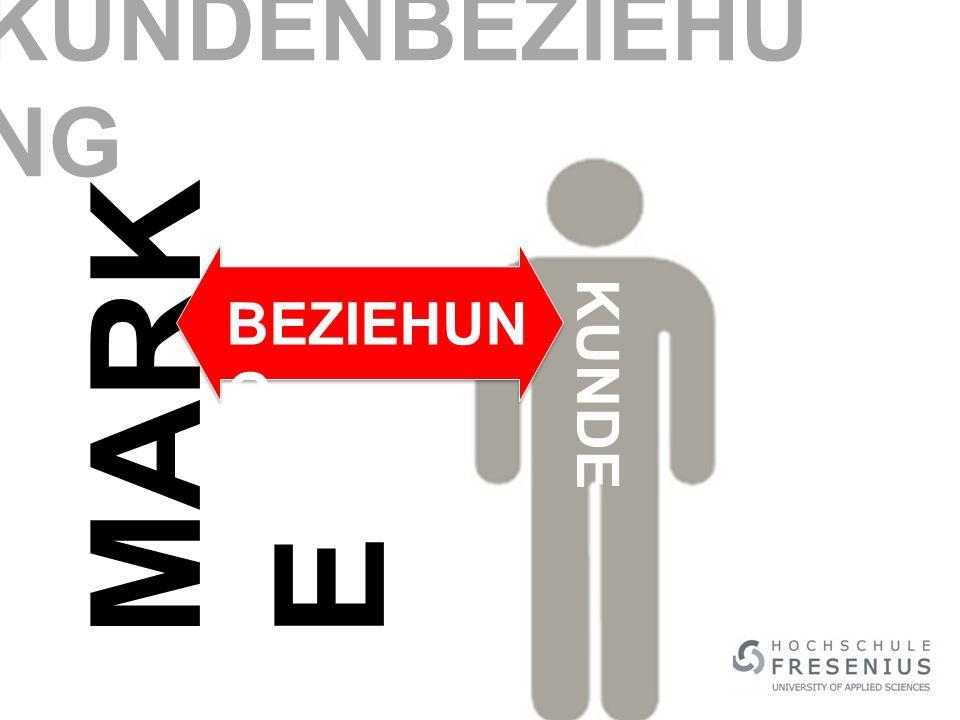 MARK E BEZIEHUN G KUNDE KUNDENBEZIEHU NG