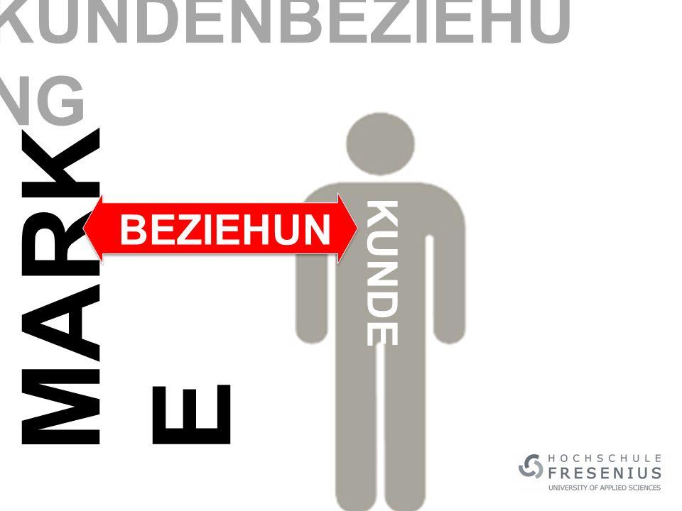 KUNDE MARK E BEZIEHUN G KUNDENBEZIEHU NG