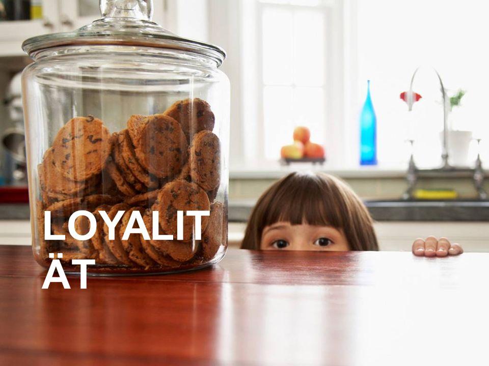 LOYALIT ÄT