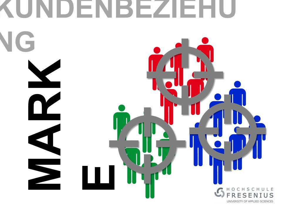 KUNDE MARK E RATIONA L EMOTION AL GEWOHNH EIT 10% 80 % 10% KUNDENBEZIEHU NG
