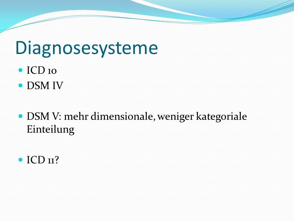 Zuordnung gemäß ICD 10 F0: organische Störungen O F1: Störungen durch psychotrope Substanzen S F2: Schizophrenie und Ähnliche Ps F3: Affektive Störung