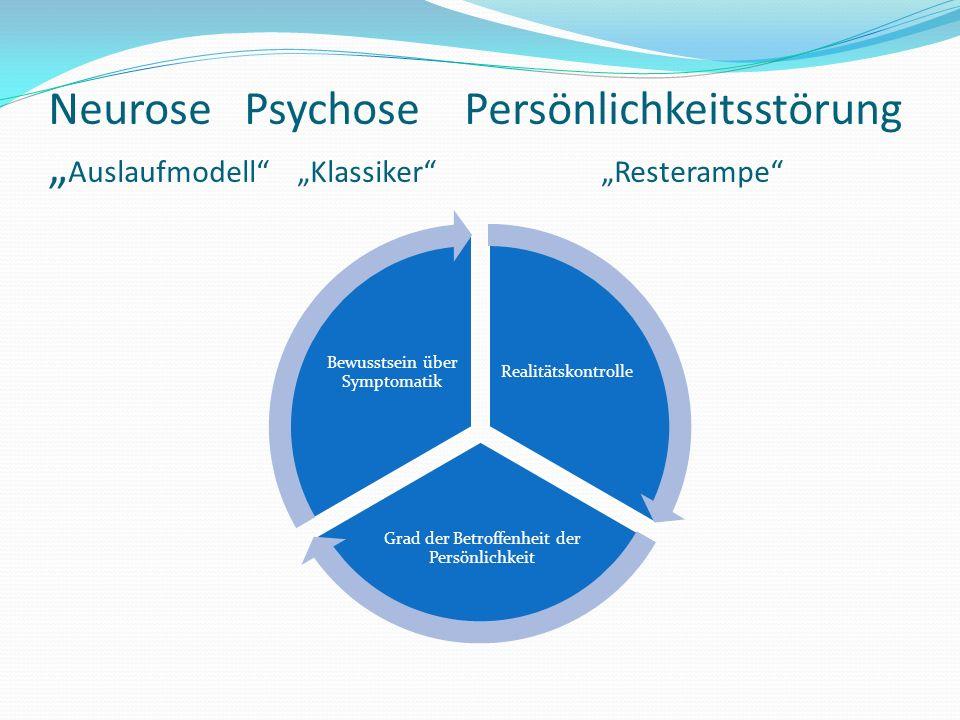Die klassischen Diagnosegruppen Neurose Psychose Persönlichkeitsstörung Kriterien: Bewußtsein über Symptomatik Realitätskontrolle Hirnorganische Störu