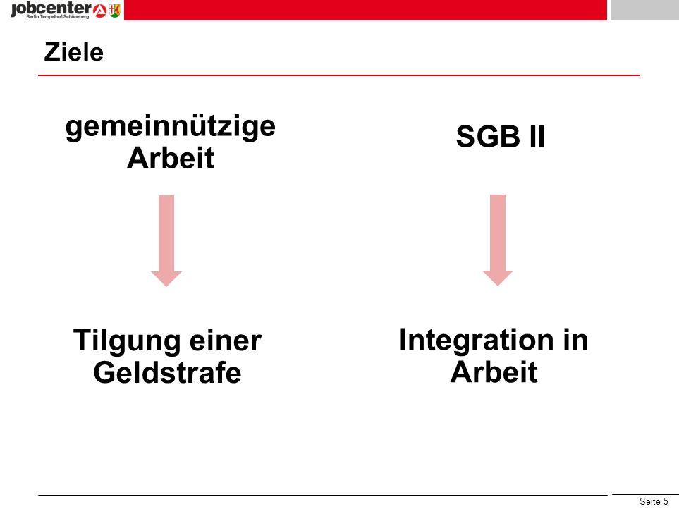 Seite 5 Ziele gemeinnützige Arbeit SGB II Tilgung einer Geldstrafe Integration in Arbeit