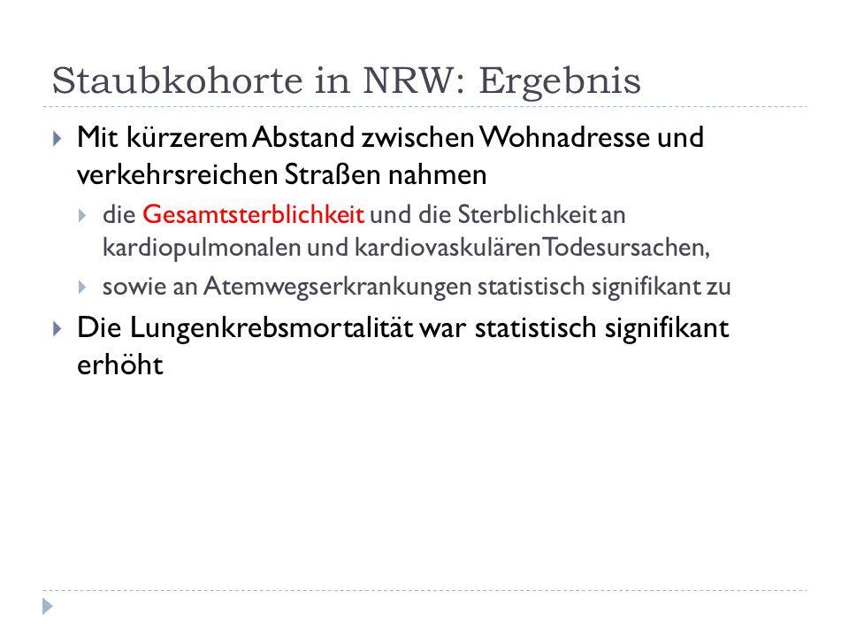 Staubkohorte in NRW: Ergebnis Mit kürzerem Abstand zwischen Wohnadresse und verkehrsreichen Straßen nahmen die Gesamtsterblichkeit und die Sterblichke