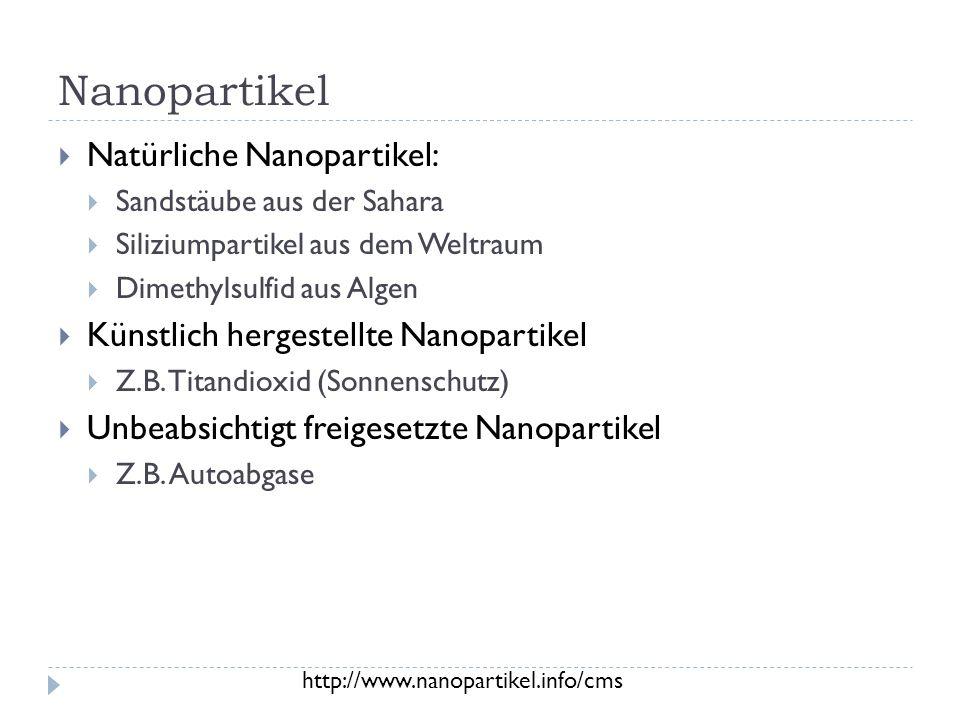 Nanopartikel Natürliche Nanopartikel: Sandstäube aus der Sahara Siliziumpartikel aus dem Weltraum Dimethylsulfid aus Algen Künstlich hergestellte Nanopartikel Z.B.