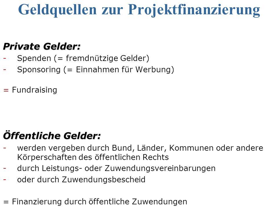 Geldquellen zur Projektfinanzierung Private Gelder: -Spenden (= fremdnützige Gelder) -Sponsoring (= Einnahmen für Werbung) = Fundraising Öffentliche G