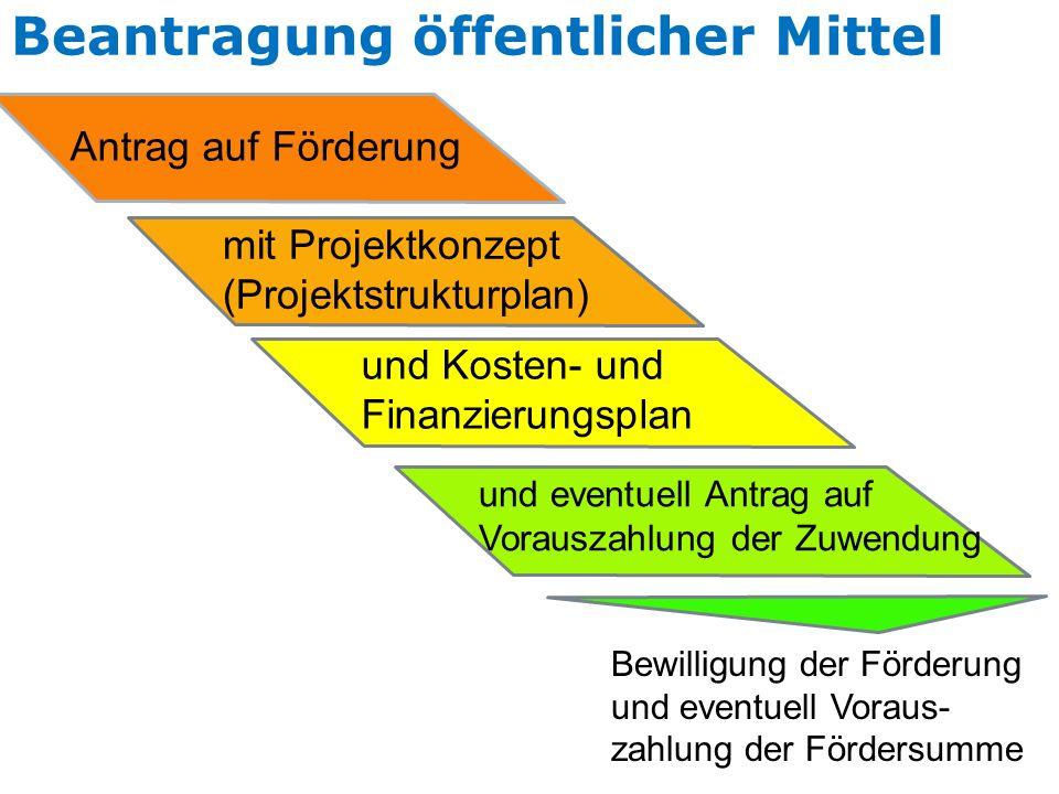 Beantragung öffentlicher Mittel Antrag auf Förderung mit Projektkonzept (Projektstrukturplan) und Kosten- und Finanzierungsplan und eventuell Antrag a