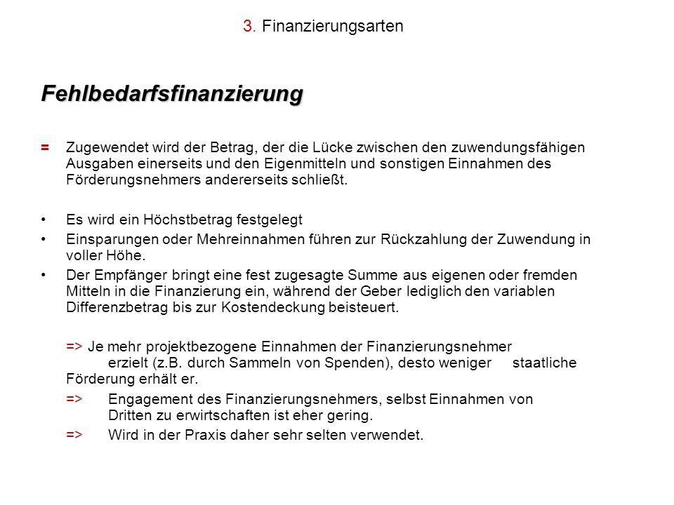 3. Finanzierungsarten Fehlbedarfsfinanzierung = Zugewendet wird der Betrag, der die Lücke zwischen den zuwendungsfähigen Ausgaben einerseits und den E