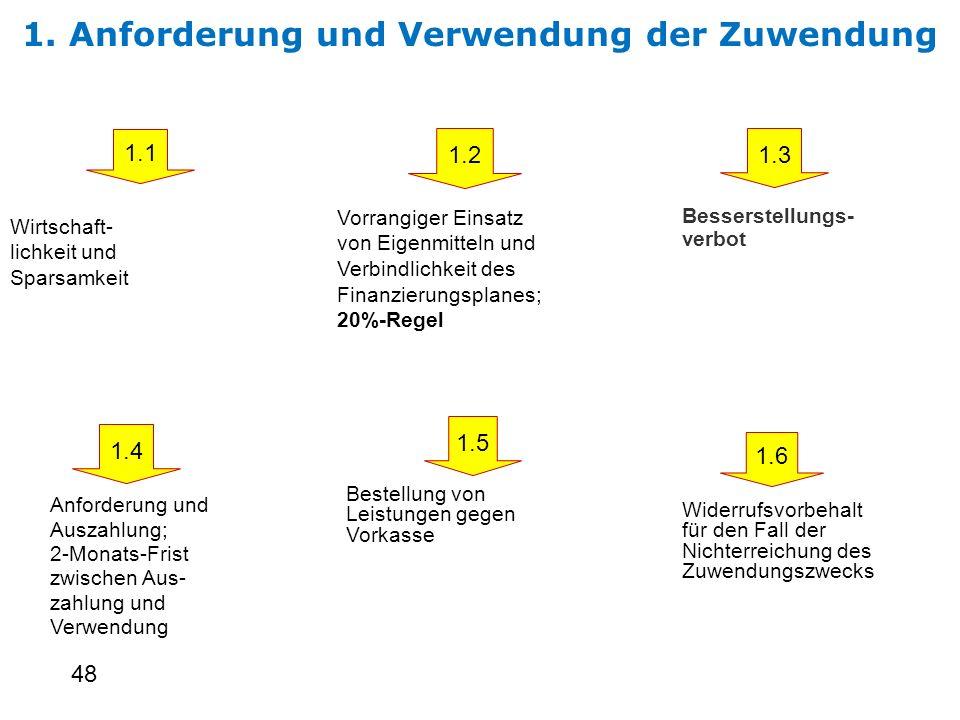 48 1.1 Wirtschaft- lichkeit und Sparsamkeit Vorrangiger Einsatz von Eigenmitteln und Verbindlichkeit des Finanzierungsplanes; 20%-Regel 1.2 Anforderun