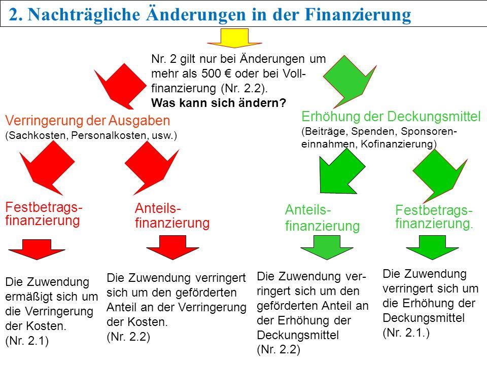 2. Nachträgliche Änderungen in der Finanzierung Nr. 2 gilt nur bei Änderungen um mehr als 500 oder bei Voll- finanzierung (Nr. 2.2). Was kann sich änd