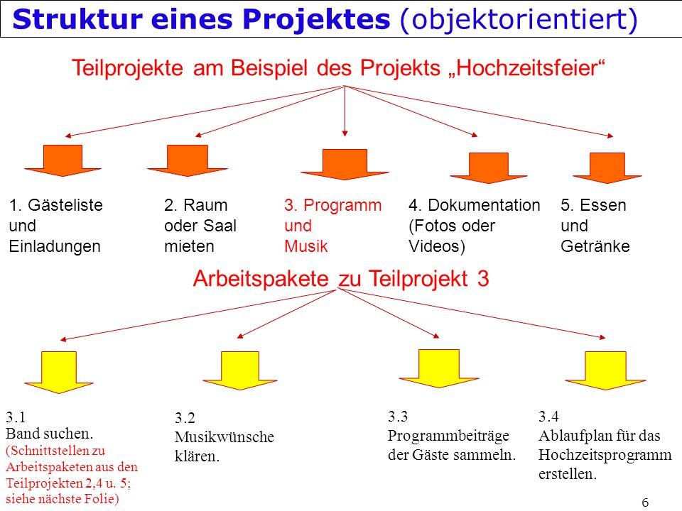 6 Struktur eines Projektes (objektorientiert) 1. Gästeliste und Einladungen 2. Raum oder Saal mieten 4. Dokumentation (Fotos oder Videos) 3. Programm