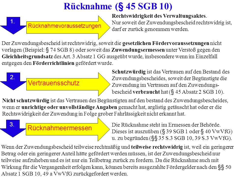Rücknahme (§ 45 SGB 10) 1.2. 3. 1.