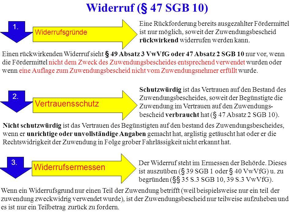Widerruf (§ 47 SGB 10) 1. 2. 3. 1. Vertrauensschutz Widerrufsgründe Widerrufsermessen Eine Rückforderung bereits ausgezahlter Fördermittel ist nur mög