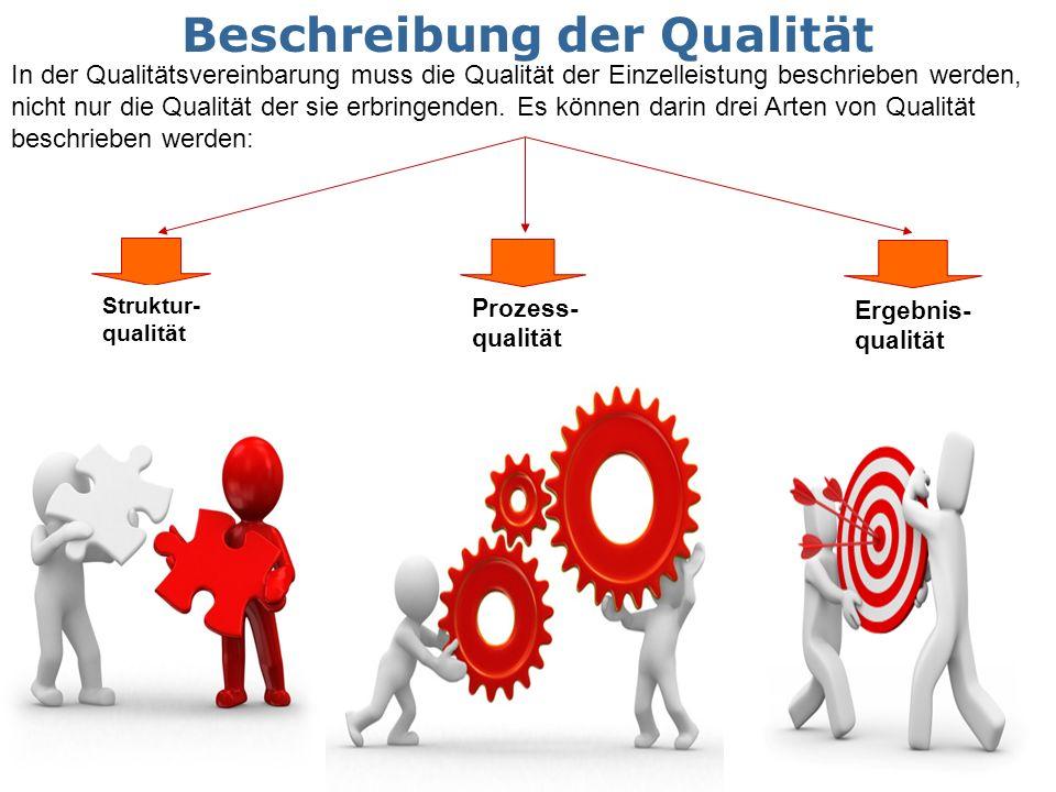 Struktur- qualität Prozess- qualität Ergebnis- qualität Beschreibung der Qualität In der Qualitätsvereinbarung muss die Qualität der Einzelleistung beschrieben werden, nicht nur die Qualität der sie erbringenden.