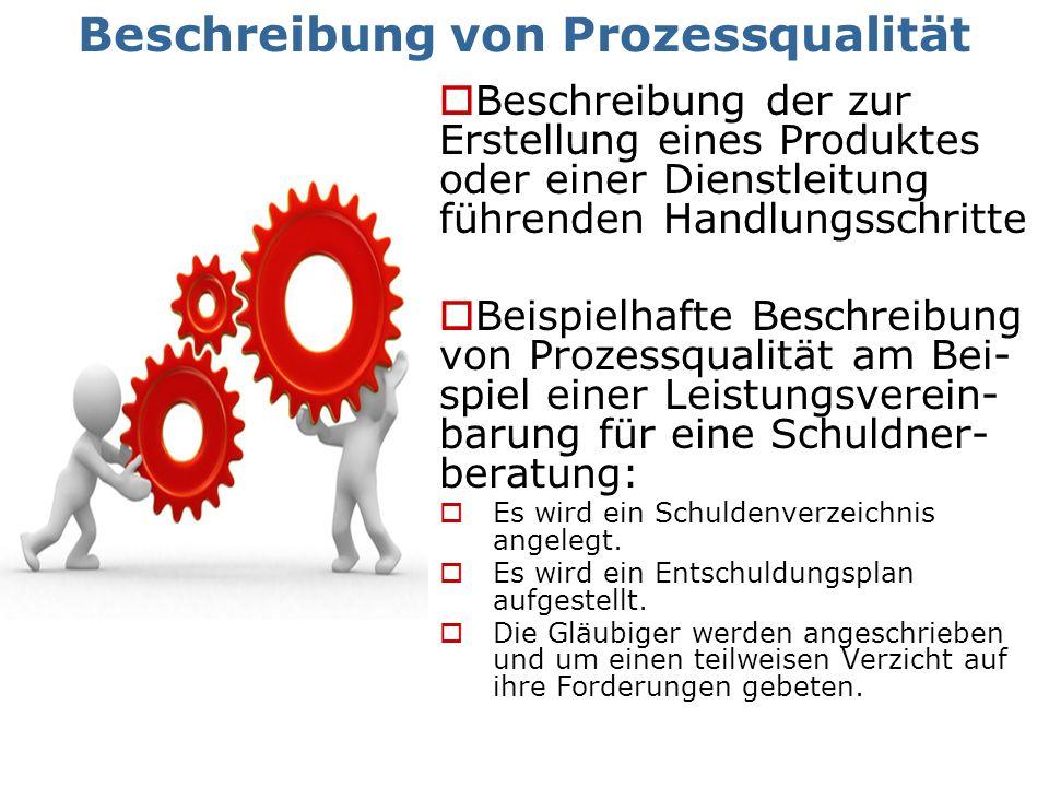 Beschreibung der zur Erstellung eines Produktes oder einer Dienstleitung führenden Handlungsschritte Beispielhafte Beschreibung von Prozessqualität am