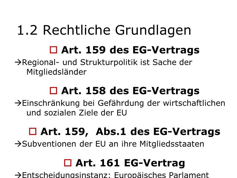 1.2 Rechtliche Grundlagen Art. 159 des EG-Vertrags Regional- und Strukturpolitik ist Sache der Mitgliedsländer Art. 158 des EG-Vertrags Einschränkung