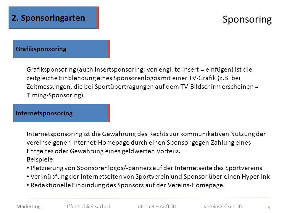 Sponsoring 4 Grafiksponsoring (auch Insertsponsoring; von engl. to insert = einfügen) ist die zeitgleiche Einblendung eines Sponsorenlogos mit einer T