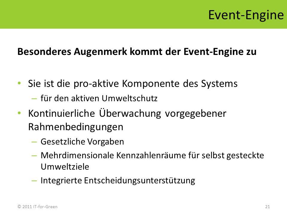 © 2011 IT-for-Green21 Event-Engine Besonderes Augenmerk kommt der Event-Engine zu Sie ist die pro-aktive Komponente des Systems – für den aktiven Umwe
