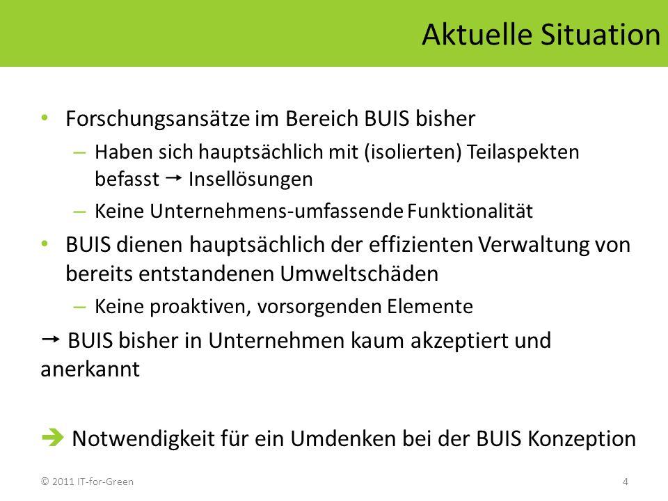 © 2011 IT-for-Green15 Schichtensicht Geschäftsprozesse umgesetzt von Ablaufsteuerung Überwachung durch Event- Engine Standardisierungsbemühungen – Internes BUIS-Datenformat – BUIS Prozessdefinition – BUIS Service-Integration BUIS-Aspekte funktional gekapselt