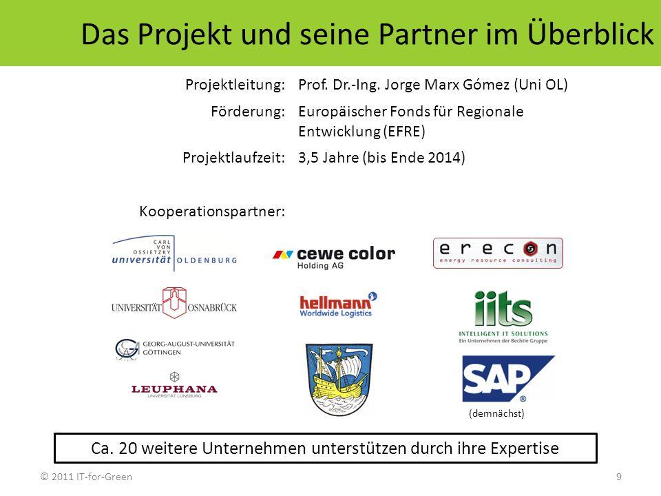 © 2011 IT-for-Green9 Das Projekt und seine Partner im Überblick Projektleitung:Prof. Dr.-Ing. Jorge Marx Gómez (Uni OL) Förderung:Europäischer Fonds f
