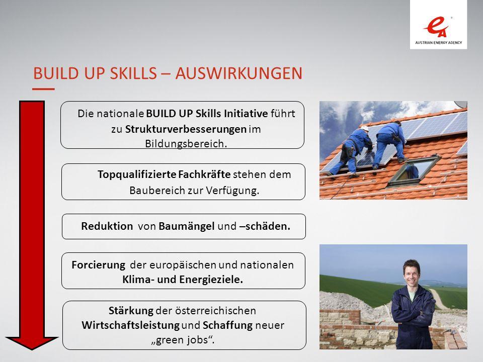 22 BUILD UP SKILLS – AUSWIRKUNGEN Topqualifizierte Fachkräfte stehen dem Baubereich zur Verfügung.