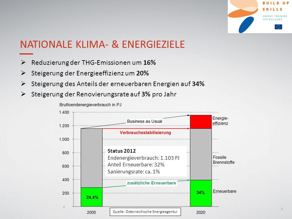 4 Ziel: Hervorragend ausgebildete Handwerker, Bauarbeiter und Installateure für thermische Sanierungen sowie energieeffiziente Gebäudelösungen (Fast-Null-Energiegebäude).
