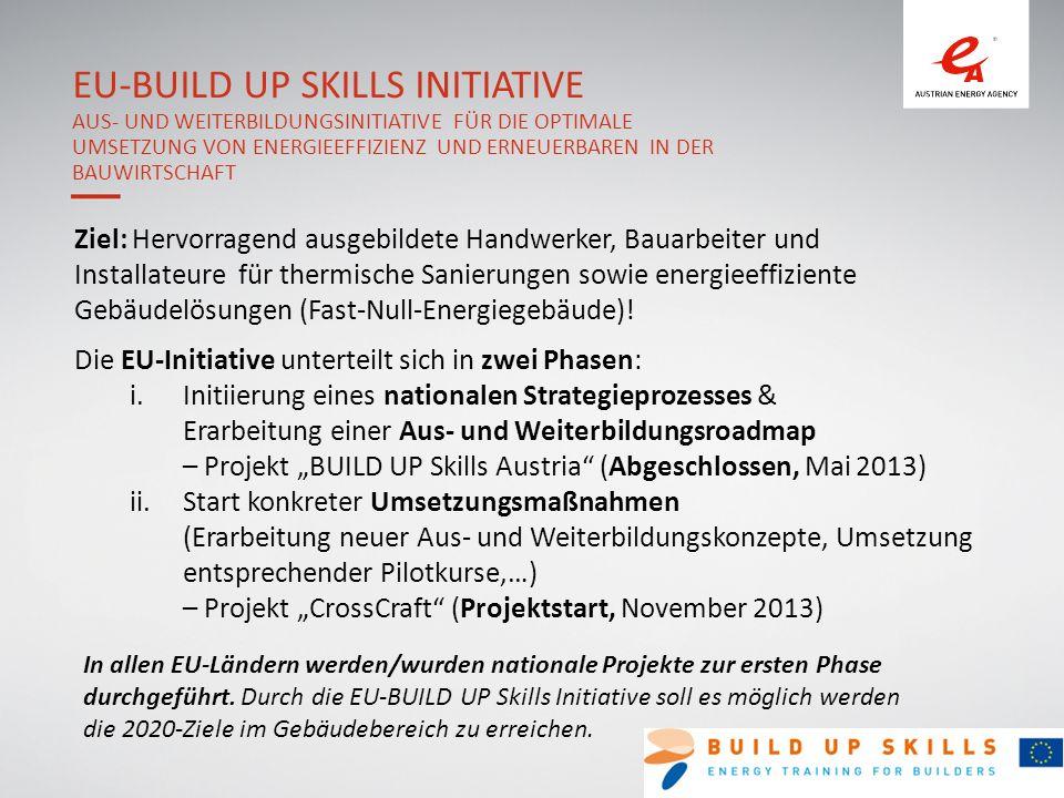 5 Projektziele: Einrichtung einer Aus- und Weiterbildungsplattform und Erarbeitung einer Roadmap für Österreich zur Sicherstellung von topqualifizierten Arbeitskräften im Gebäudesektor.