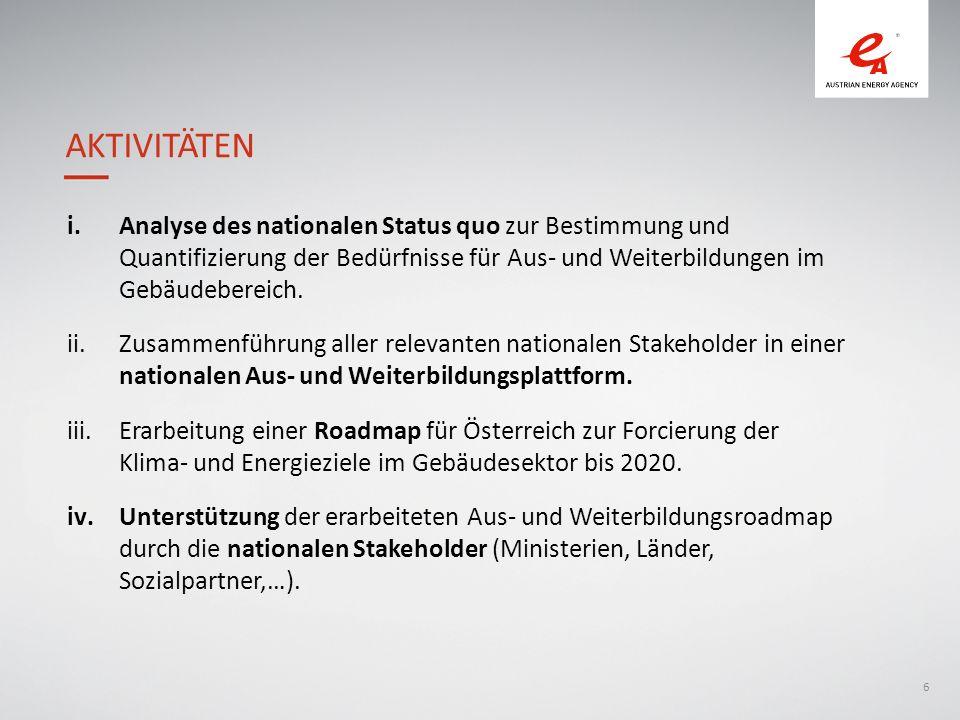 6 i.Analyse des nationalen Status quo zur Bestimmung und Quantifizierung der Bedürfnisse für Aus- und Weiterbildungen im Gebäudebereich.