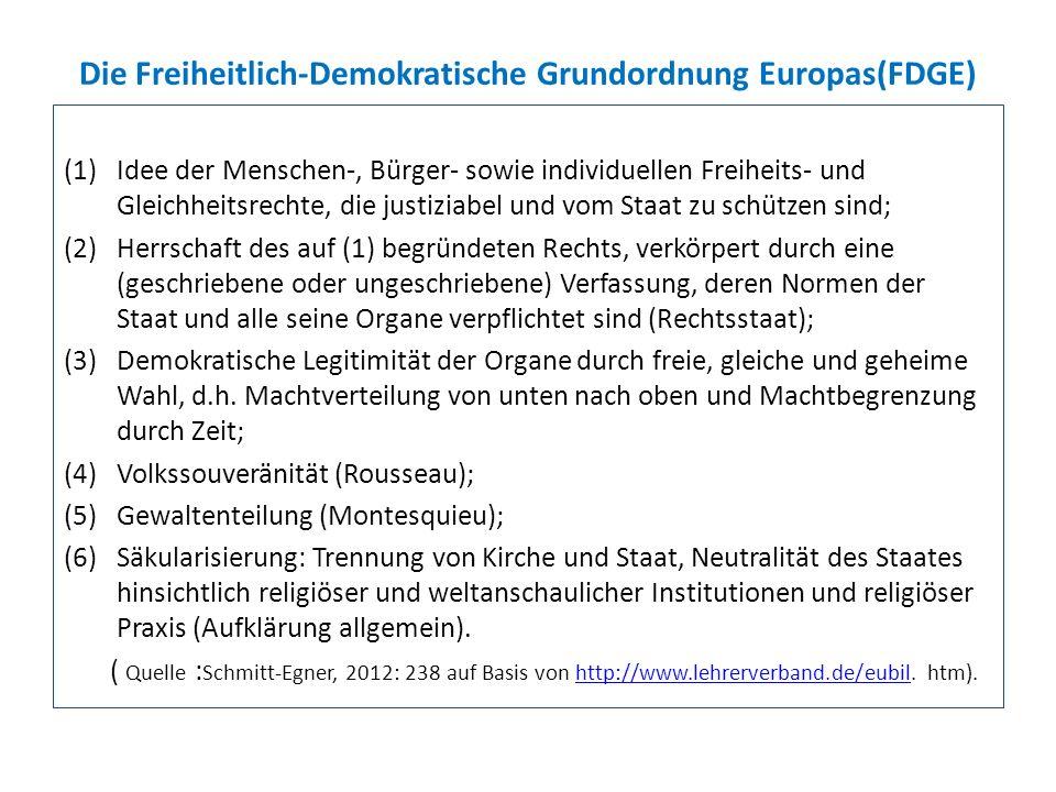 Die Freiheitlich-Demokratische Grundordnung Europas(FDGE) (1)Idee der Menschen-, Bürger- sowie individuellen Freiheits- und Gleichheitsrechte, die jus