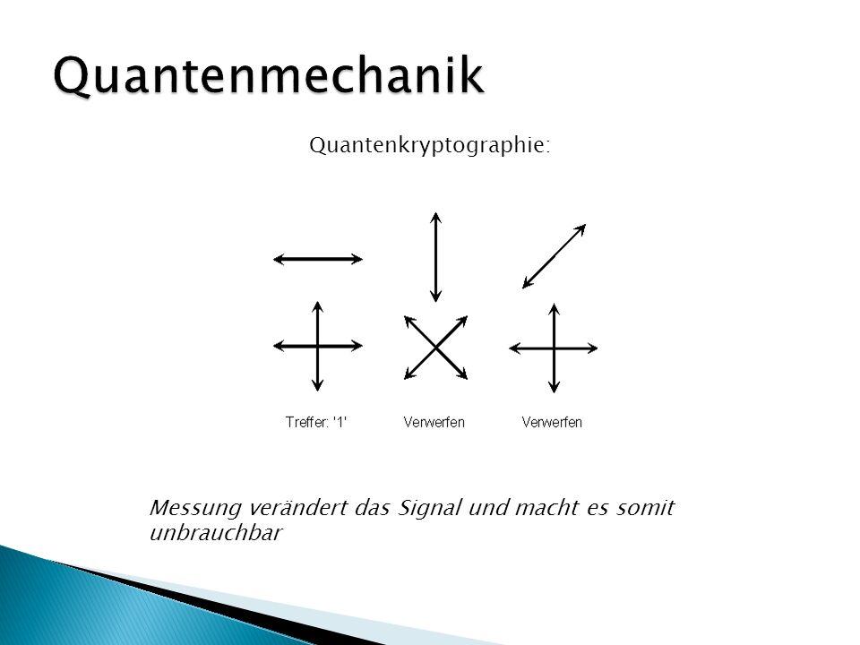 Quantenkryptographie: Messung verändert das Signal und macht es somit unbrauchbar