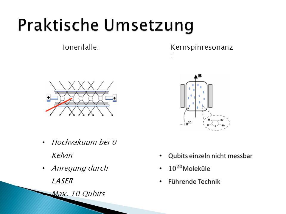 Ionenfalle:Kernspinresonanz : Hochvakuum bei 0 Kelvin Anregung durch LASER Max. 10 Qubits