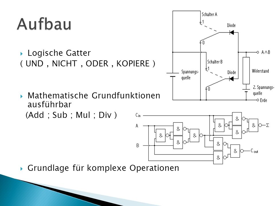 Logische Gatter ( UND, NICHT, ODER, KOPIERE ) Mathematische Grundfunktionen ausführbar (Add ; Sub ; Mul ; Div ) Grundlage für komplexe Operationen