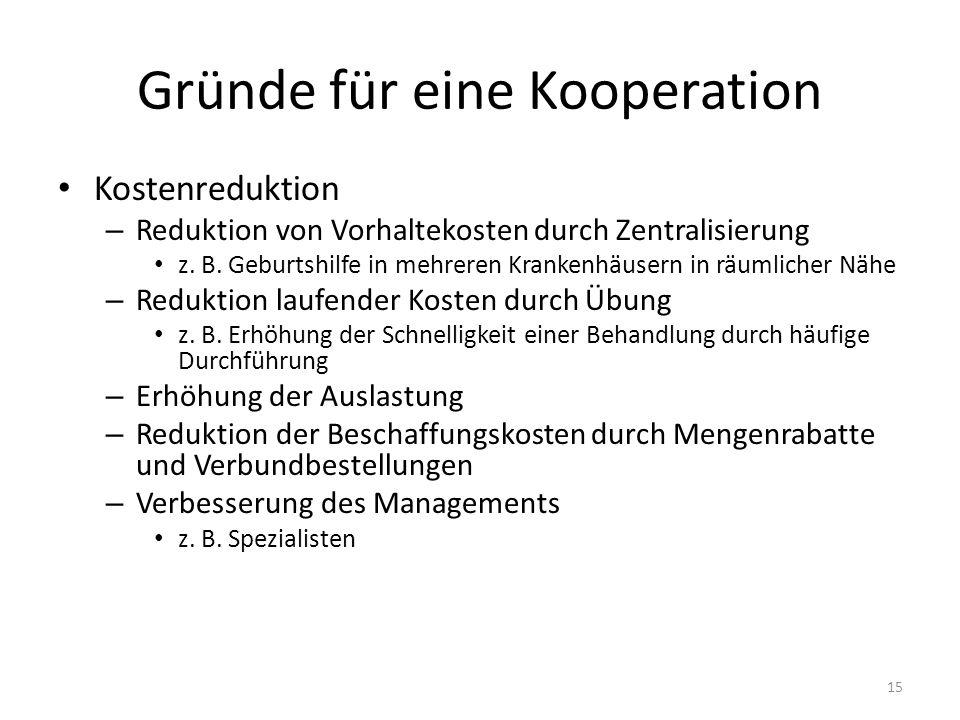 Gründe für eine Kooperation Kostenreduktion – Reduktion von Vorhaltekosten durch Zentralisierung z. B. Geburtshilfe in mehreren Krankenhäusern in räum