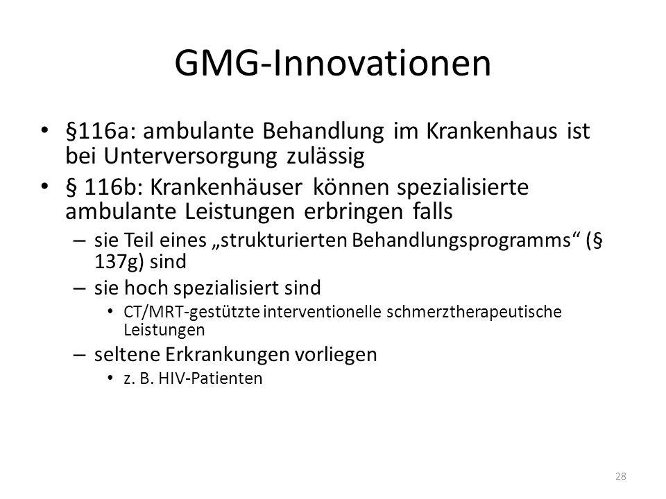 GMG-Innovationen §116a: ambulante Behandlung im Krankenhaus ist bei Unterversorgung zulässig § 116b: Krankenhäuser können spezialisierte ambulante Leistungen erbringen falls – sie Teil eines strukturierten Behandlungsprogramms (§ 137g) sind – sie hoch spezialisiert sind CT/MRT-gestützte interventionelle schmerztherapeutische Leistungen – seltene Erkrankungen vorliegen z.