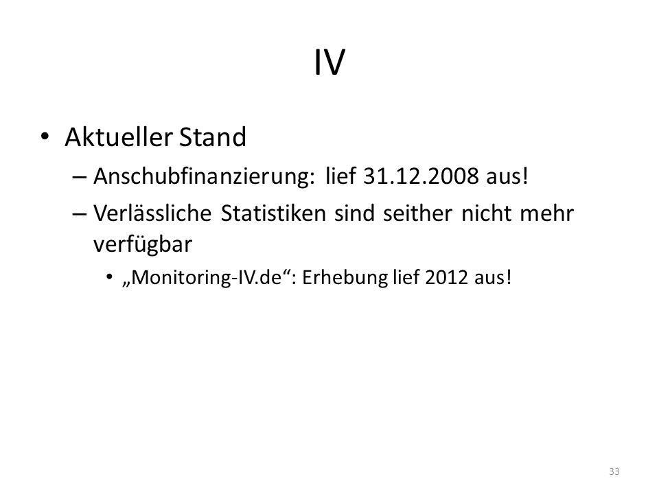 IV Aktueller Stand – Anschubfinanzierung: lief 31.12.2008 aus! – Verlässliche Statistiken sind seither nicht mehr verfügbar Monitoring-IV.de: Erhebung