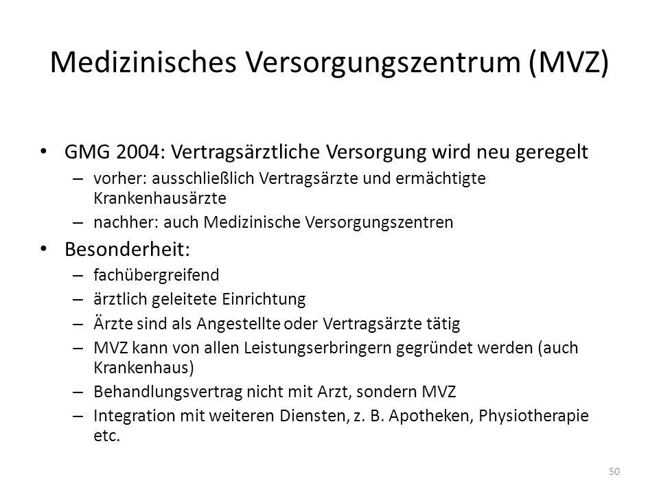 Medizinisches Versorgungszentrum (MVZ) GMG 2004: Vertragsärztliche Versorgung wird neu geregelt – vorher: ausschließlich Vertragsärzte und ermächtigte