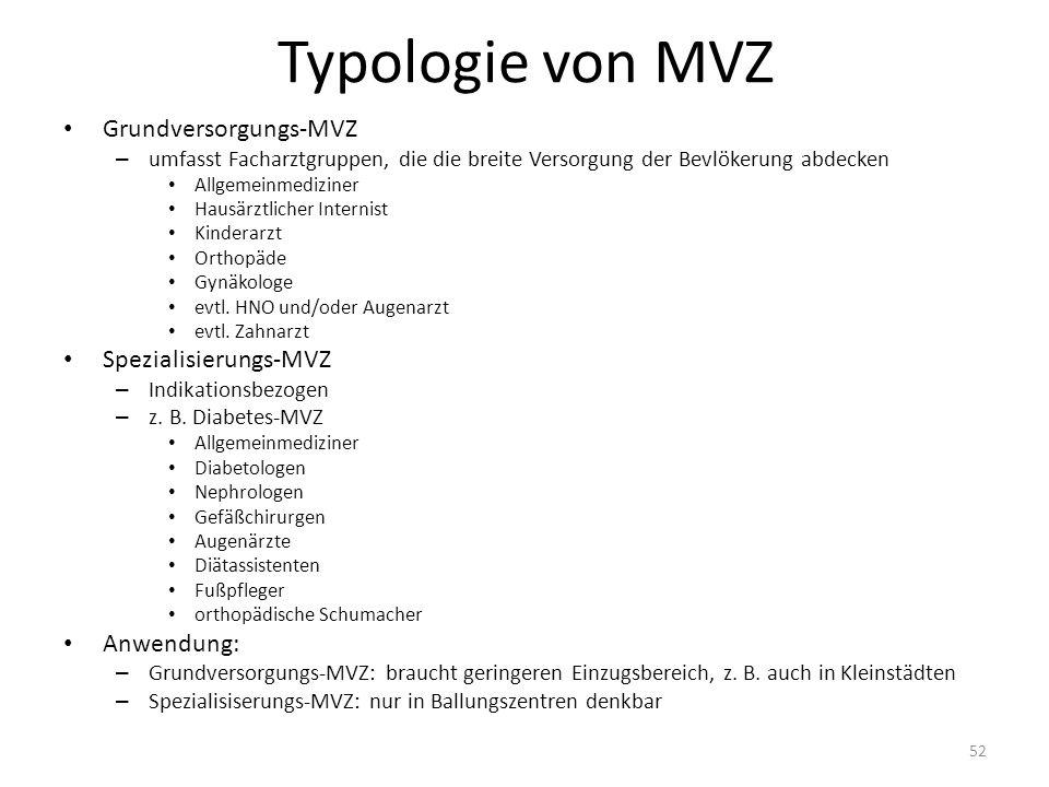 Typologie von MVZ Grundversorgungs-MVZ – umfasst Facharztgruppen, die die breite Versorgung der Bevlökerung abdecken Allgemeinmediziner Hausärztlicher Internist Kinderarzt Orthopäde Gynäkologe evtl.