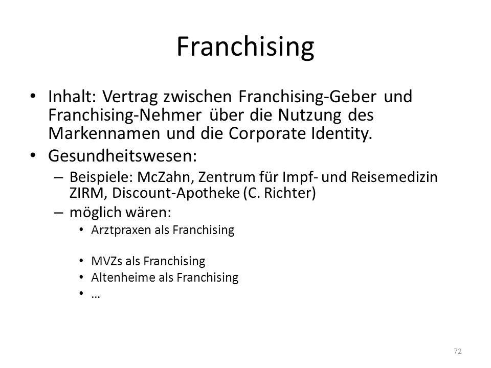 Franchising Inhalt: Vertrag zwischen Franchising-Geber und Franchising-Nehmer über die Nutzung des Markennamen und die Corporate Identity. Gesundheits