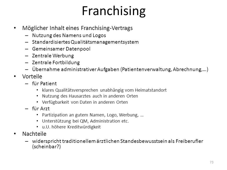 Franchising Möglicher Inhalt eines Franchising-Vertrags – Nutzung des Namens und Logos – Standardisiertes Qualitätsmanagementsystem – Gemeinsamer Date